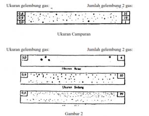 ukuran-gelembung-gas