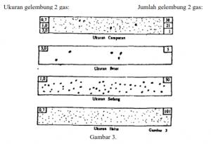ukuran-gelembung-gas2